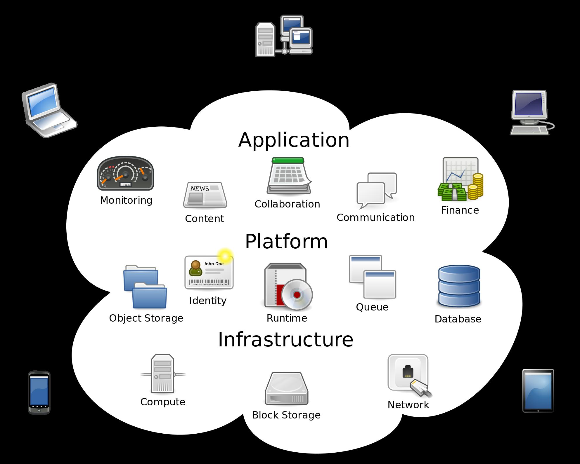 Enterprise Web Apps