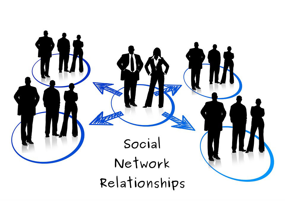 Social Business Network